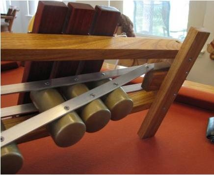 Diagonals on Marimba resonators going all the way to the top horizontal